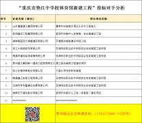 重庆市垫江中学校体育馆新建工程(第二次)投标竞争对手分析